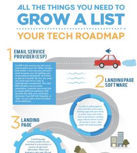 Grow a List Tech Roadmap